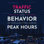 Traffic Status Behavior